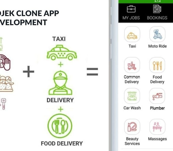 Globalize your market with Super apps like Gojek